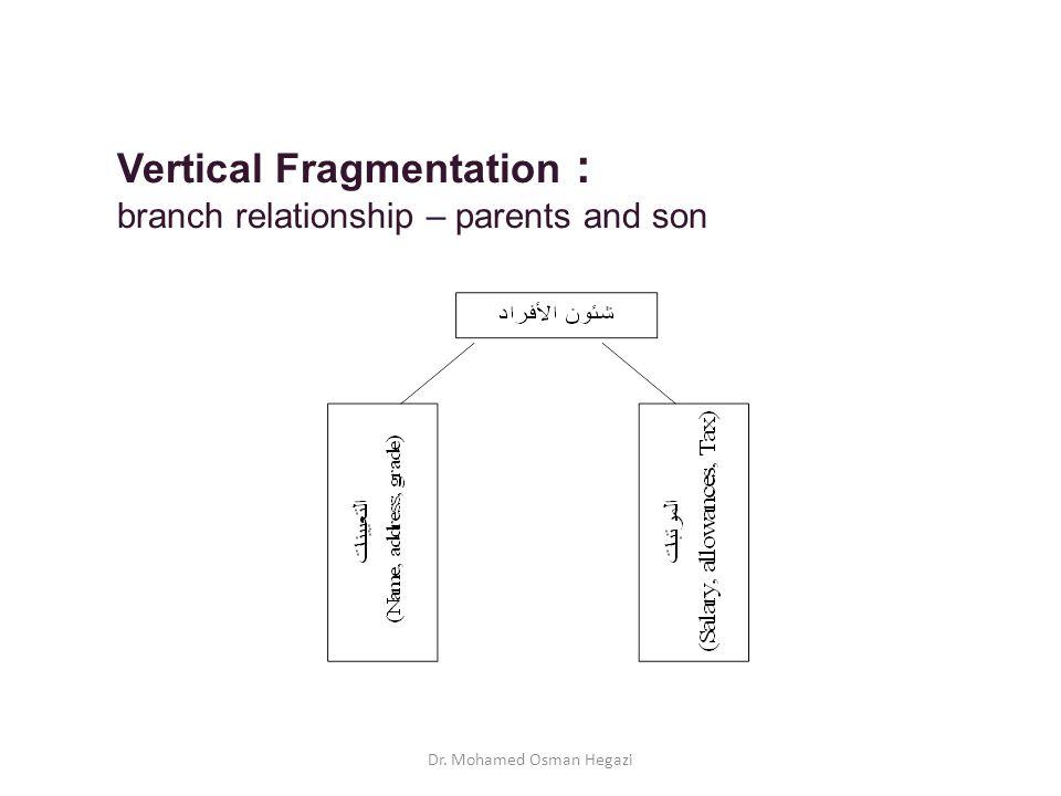 Vertical Fragmentation : branch relationship – parents and son Dr. Mohamed Osman Hegazi