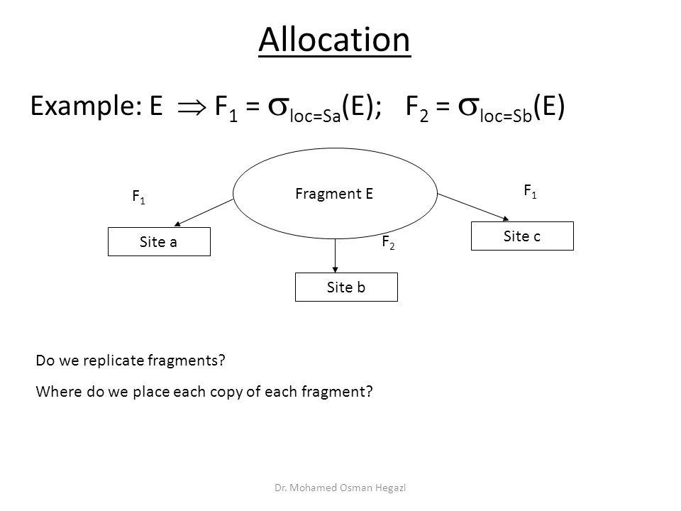 Allocation Example: E  F 1 =  loc=Sa (E); F 2 =  loc=Sb (E) Site a Site b Fragment E Do we replicate fragments? Where do we place each copy of each
