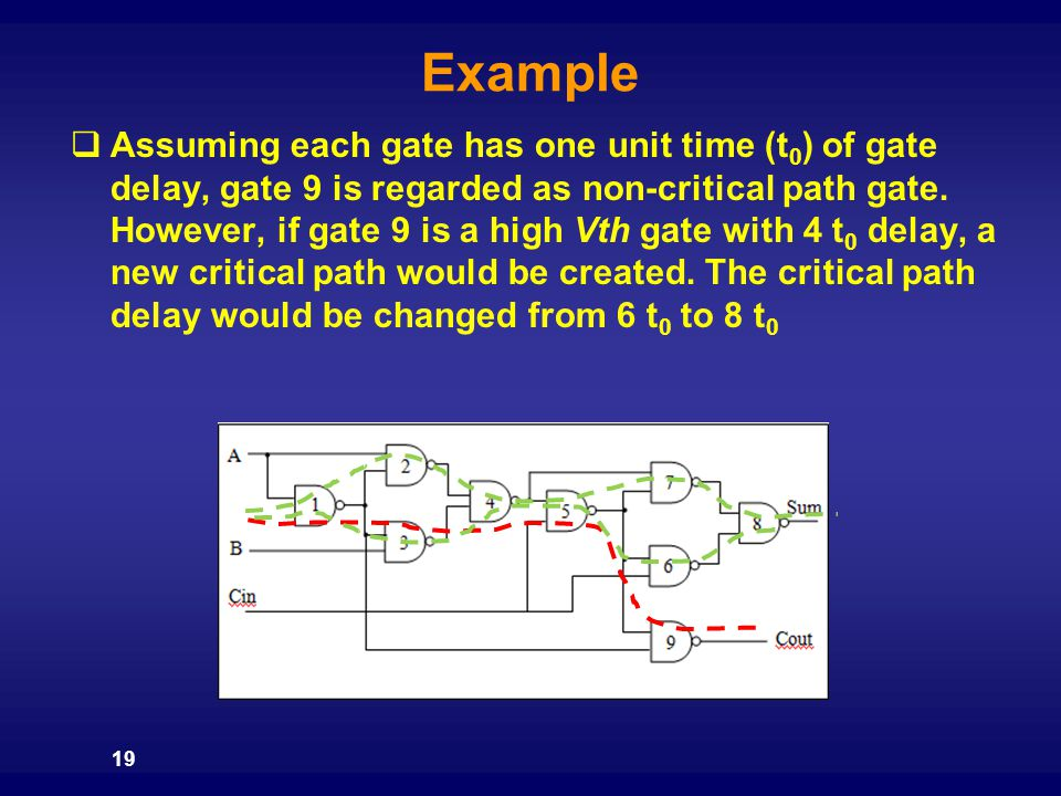 Example  Assuming each gate has one unit time (t 0 ) of gate delay, gate 9 is regarded as non-critical path gate. However, if gate 9 is a high Vth ga