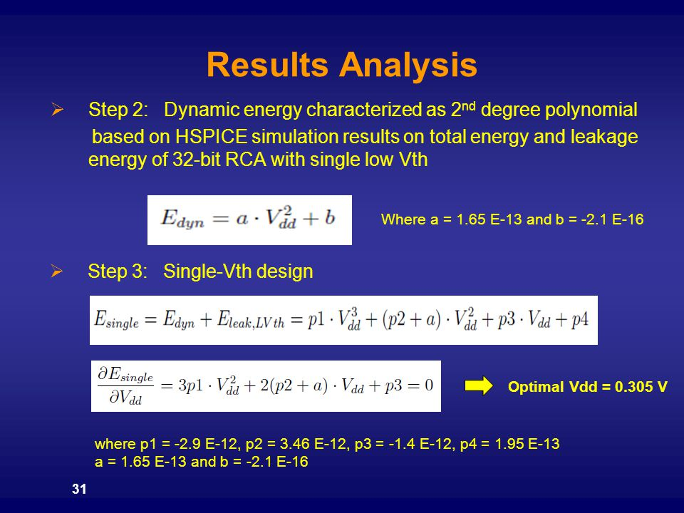 Results Analysis 31  Step 2: Dynamic energy characterized as 2 nd degree polynomial based on HSPICE simulation results on total energy and leakage en