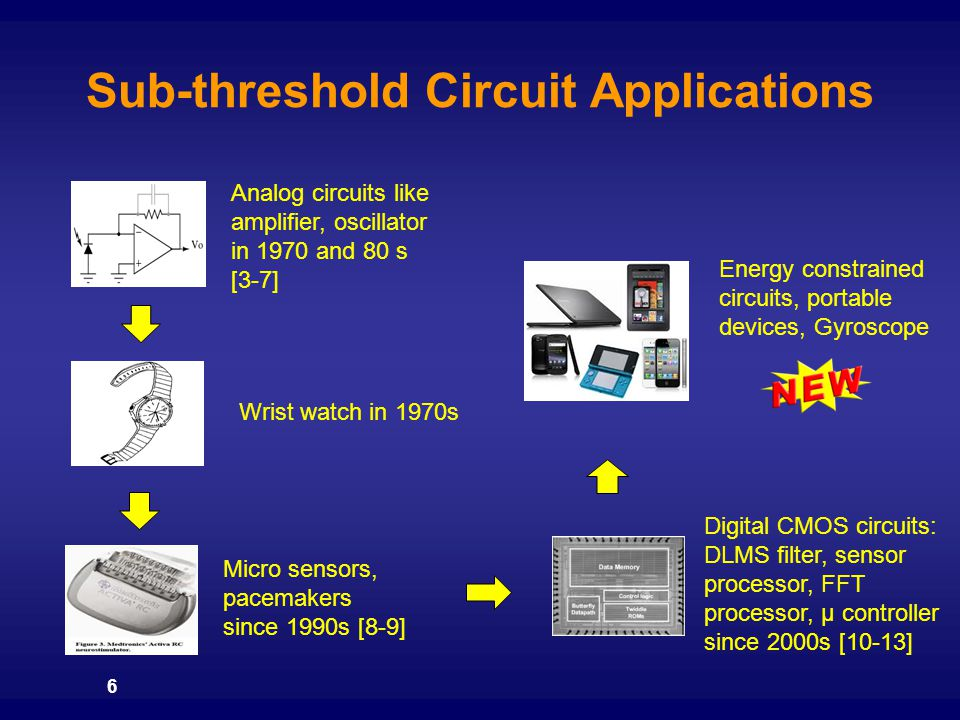 6 Sub-threshold Circuit Applications Wrist watch in 1970s Analog circuits like amplifier, oscillator in 1970 and 80 s [3-7] Micro sensors, pacemakers