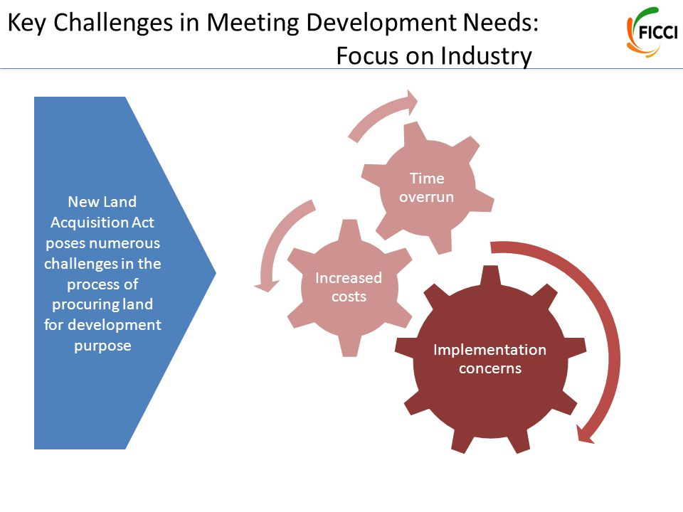 Key Challenges in Meeting Development Needs: Focus on Industry Implementation concerns Increased costs Time overrun New Land Acquisition Act poses numerous challenges in the process of procuring land for development purpose