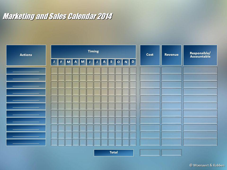 © Moenaert & Robben Marketing and Sales Calendar 2014 ______________ ______________ Actions Total Cost Revenue Responsible/Accountable Timing ______________ ______________ ______________ ______________ ______________ ______________ ______________ ______________ ______________ J F M A M J J A S O N D