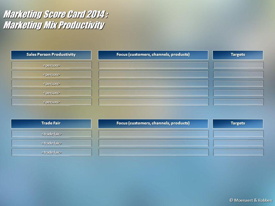 © Moenaert & Robben Marketing Score Card 2014 : Marketing Mix Productivity Focus (customers, channels, products) Targets Sales Person Productivity <person> <person> <person> <person> <person> Trade Fair Focus (customers, channels, products) Targets