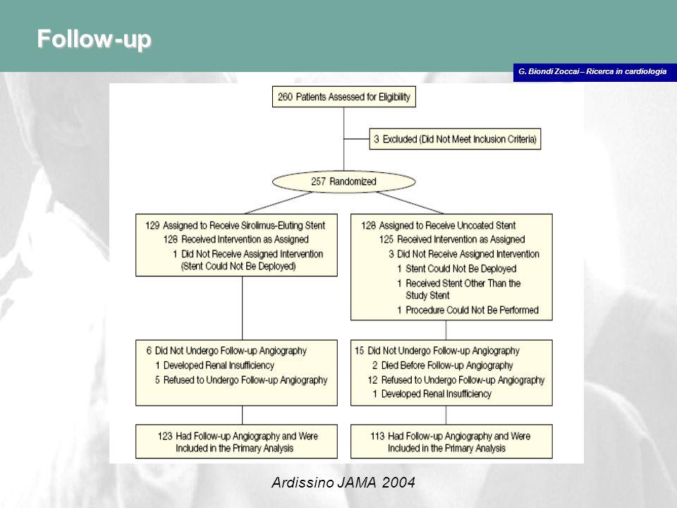 G. Biondi Zoccai – Ricerca in cardiologia Follow-up Ardissino JAMA 2004