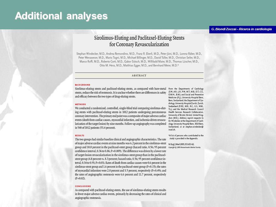 G. Biondi Zoccai – Ricerca in cardiologia Additional analyses Windecker NEJM 2005