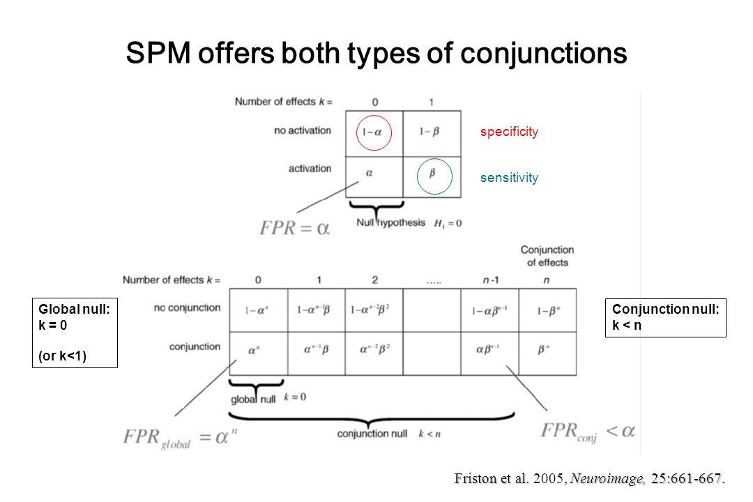 SPM offers both types of conjunctions Friston et al.Neuroimage, 25:661-667.