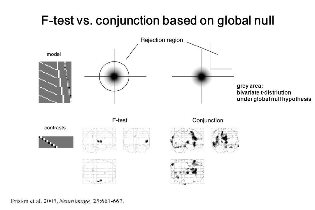 F-test vs. conjunction based on global null Friston et al.Neuroimage, 25:661-667.