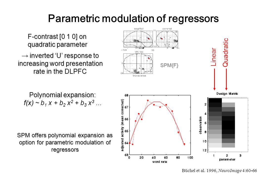 Parametric modulation of regressors → inverted 'U' response to increasing word presentation rate in the DLPFC SPM{F} Polynomial expansion: f(x) ~ f(x) ~ b 1 x + b 2 x 2 + b 3 x 3...