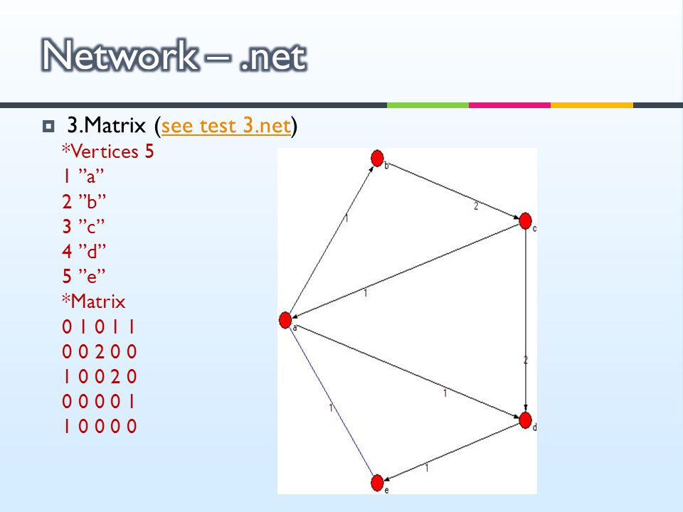 " 3.Matrix (see test 3.net)see test 3.net *Vertices 5 1 ""a"" 2 ""b"" 3 ""c"" 4 ""d"" 5 ""e"" *Matrix 0 1 0 1 1 0 0 2 0 0 1 0 0 2 0 0 0 0 0 1 1 0 0 0 0"