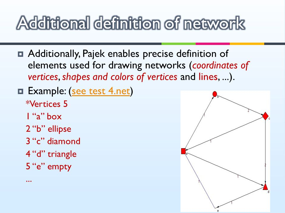  Additionally, Pajek enables precise definition of elements used for drawing networks (coordinates of vertices, shapes and colors of vertices and lin