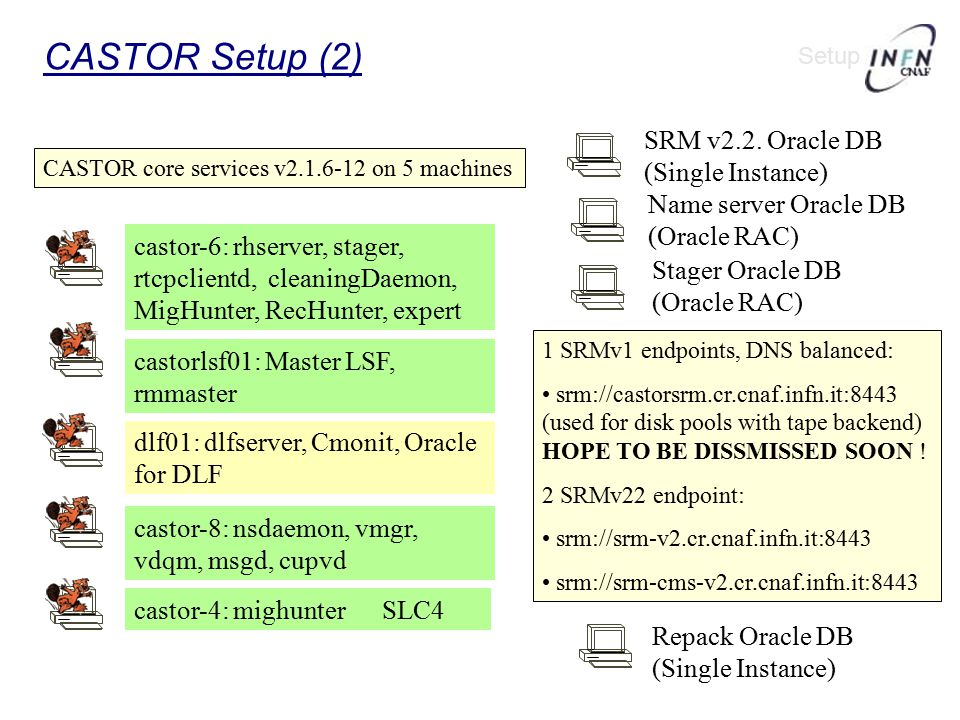 CASTOR Setup (2)‏ castor-6: rhserver, stager, rtcpclientd, cleaningDaemon, MigHunter, RecHunter, expert castorlsf01: Master LSF, rmmaster dlf01: dlfserver, Cmonit, Oracle for DLF castor-8: nsdaemon, vmgr, vdqm, msgd, cupvd CASTOR core services v2.1.6-12 on 5 machines Name server Oracle DB (Oracle RAC)‏ Stager Oracle DB (Oracle RAC)‏ castor-4: mighunter SLC4 1 SRMv1 endpoints, DNS balanced: srm://castorsrm.cr.cnaf.infn.it:8443 (used for disk pools with tape backend)‏ HOPE TO BE DISSMISSED SOON‏ .