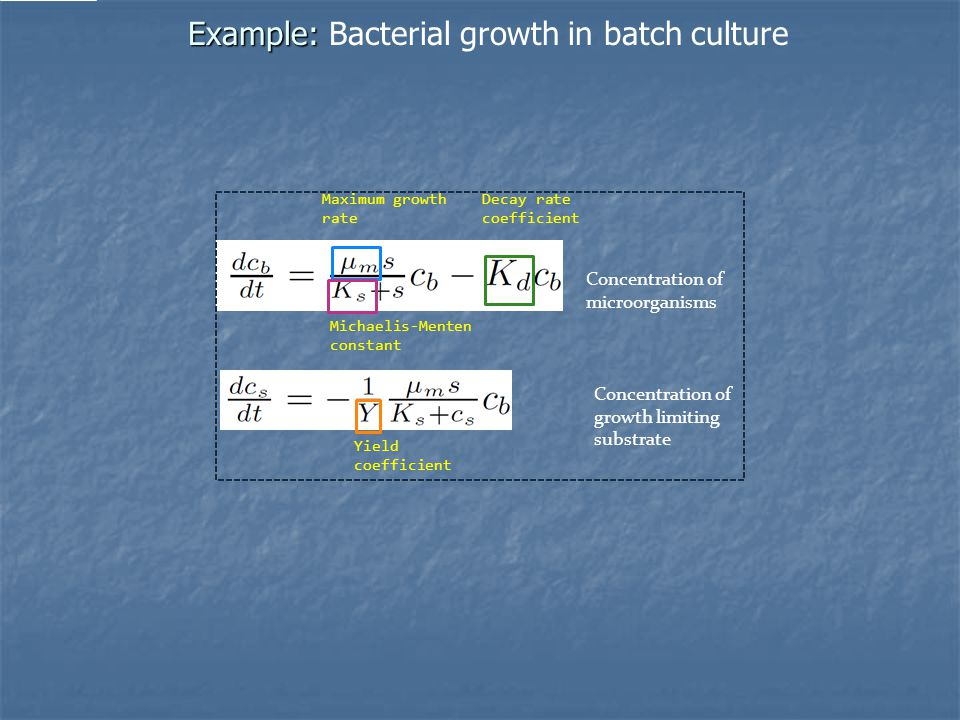 Concentration of microorganisms Concentration of growth limiting substrate Yield coefficient Decay rate coefficient Maximum growth rate Michaelis-Menten constant Example: Example: Bacterial growth in batch culture