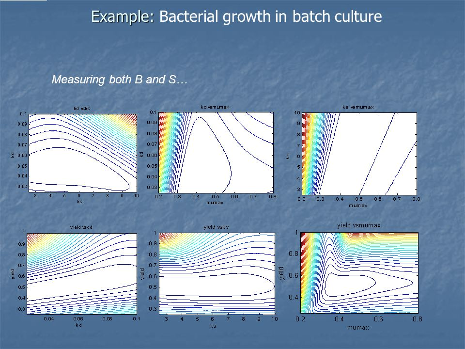 Example: Example: Bacterial growth in batch culture Measuring both B and S…