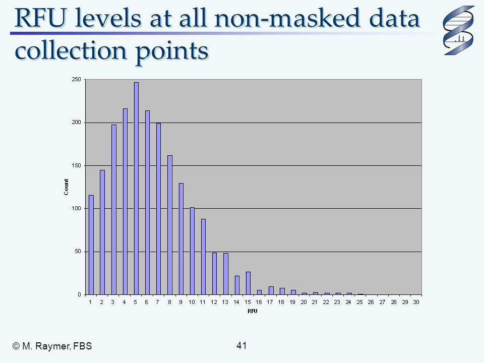 RFU levels at all non-masked data collection points 41 © M. Raymer, FBS
