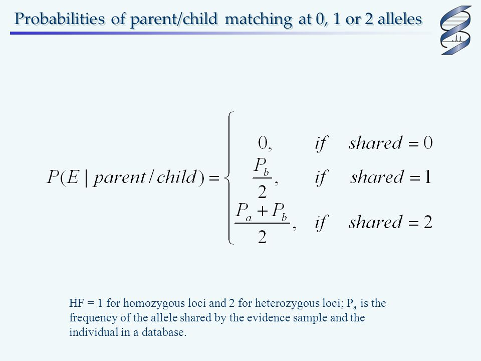Probabilities of parent/child matching at 0, 1 or 2 alleles HF = 1 for homozygous loci and 2 for heterozygous loci; P a is the frequency of the allele