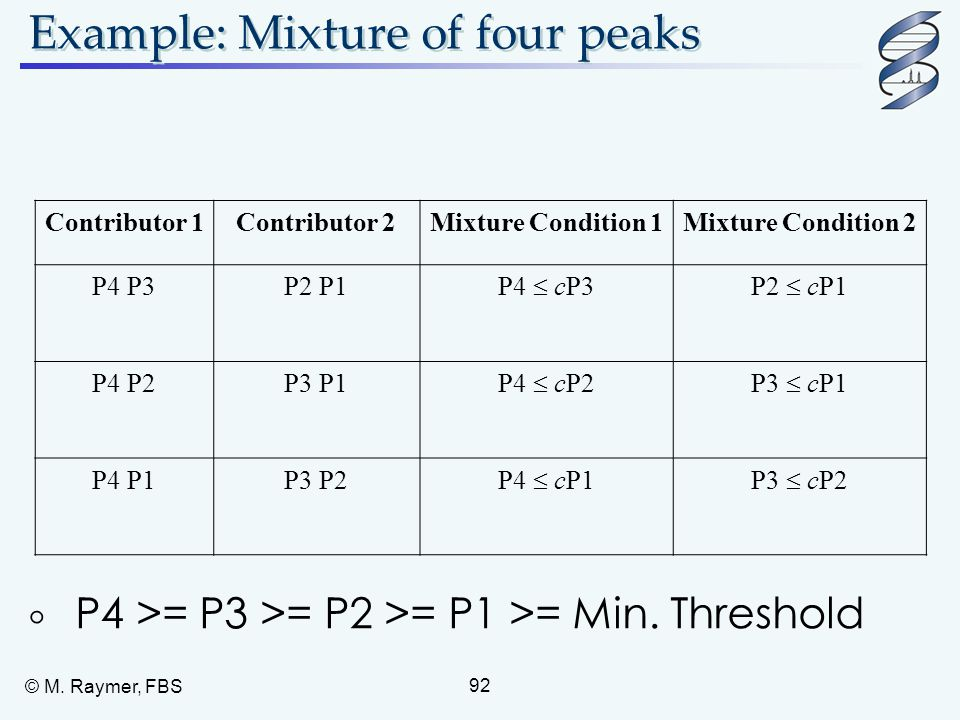 © M. Raymer, FBS 92 Example: Mixture of four peaks  P4 >= P3 >= P2 >= P1 >= Min. Threshold Contributor 1Contributor 2Mixture Condition 1Mixture Condi