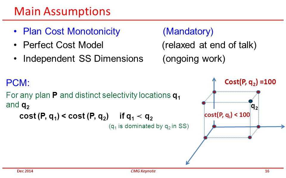 cost(P, q i ) < 100 Main Assumptions Plan Cost Monotonicity (Mandatory) Perfect Cost Model (relaxed at end of talk) Independent SS Dimensions (ongoing