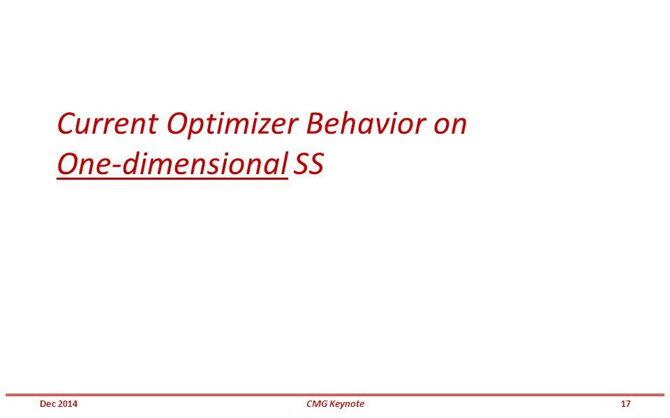 Current Optimizer Behavior on One-dimensional SS Dec 201417CMG Keynote