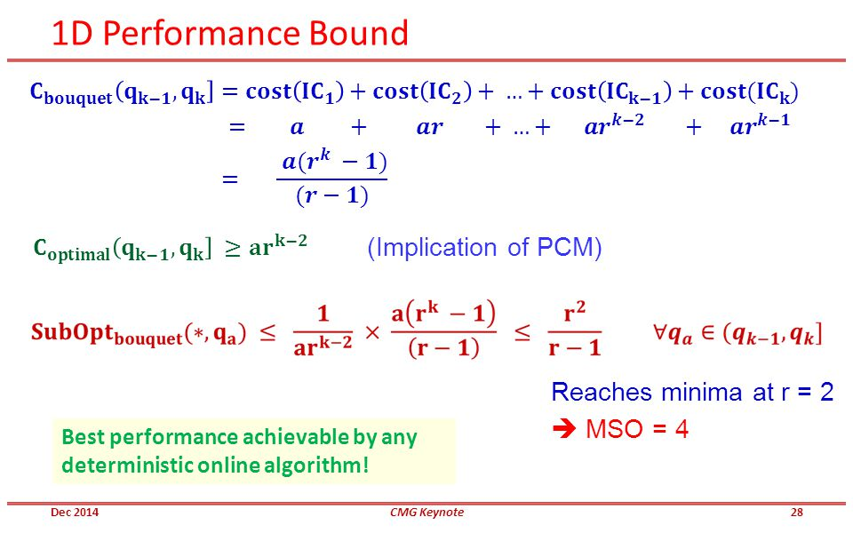 1D Performance Bound (Implication of PCM) Reaches minima at r = 2  MSO = 4 Best performance achievable by any deterministic online algorithm.