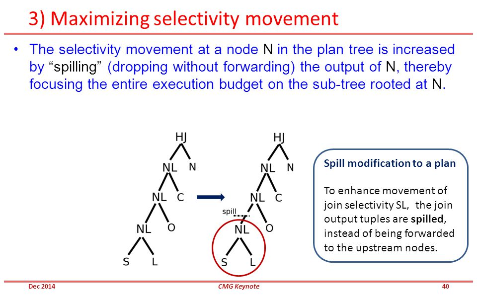 """3) Maximizing selectivity movement The selectivity movement at a node N in the plan tree is increased by """"spilling"""" (dropping without forwarding) the"""
