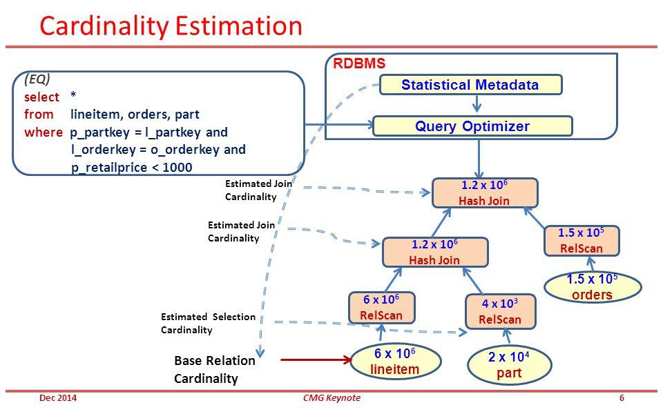 Cardinality Estimation Dec 2014 RDBMS Statistical Metadata 2 x 10 4 part 6 x 10 6 lineitem 4 x 10 3 RelScan 6 x 10 6 RelScan 1.2 x 10 6 Hash Join (EQ)