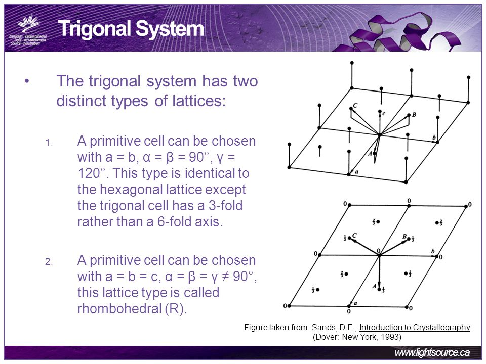 www.lightsource.ca Trigonal System The trigonal system has two distinct types of lattices: 1.