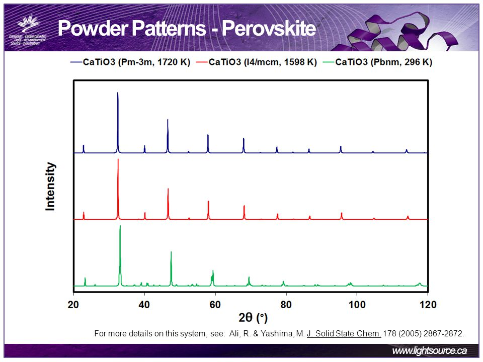www.lightsource.ca Powder Patterns - Perovskite For more details on this system, see: Ali, R.