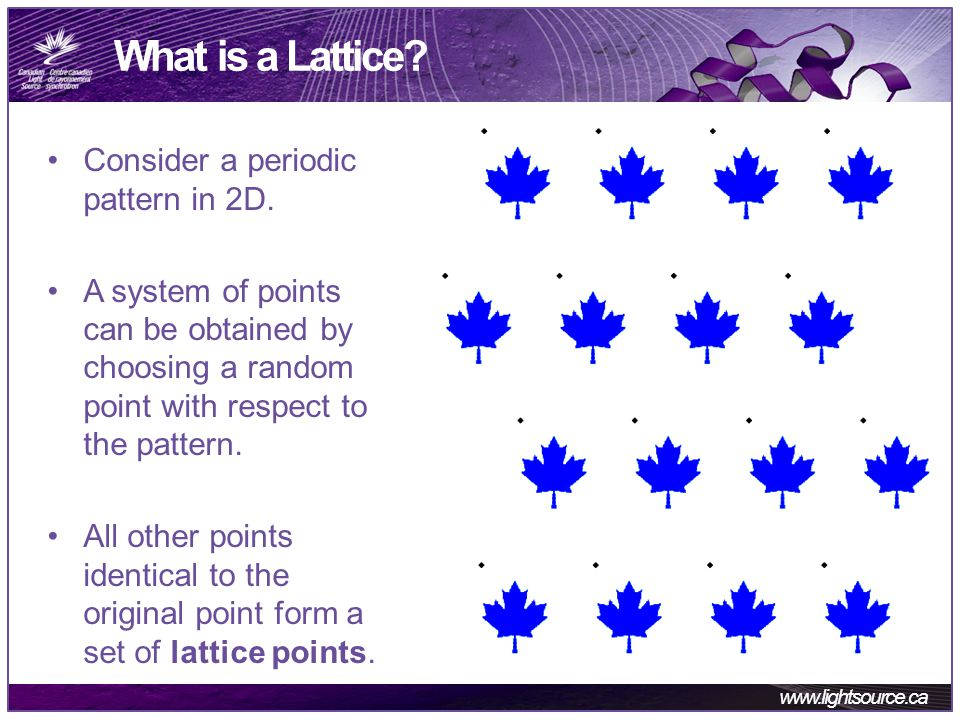 www.lightsource.ca What is a Lattice. Consider a periodic pattern in 2D.