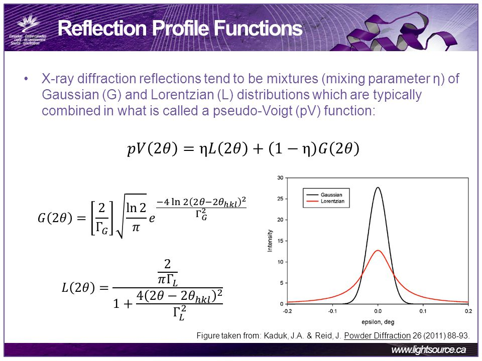 www.lightsource.ca Reflection Profile Functions Figure taken from: Kaduk, J.A.