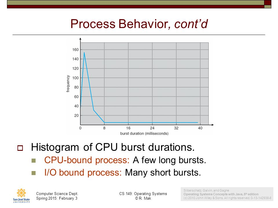 Computer Science Dept. Spring 2015: February 3 CS 149: Operating Systems © R. Mak 10 Process Behavior, cont'd  Histogram of CPU burst durations. CPU-