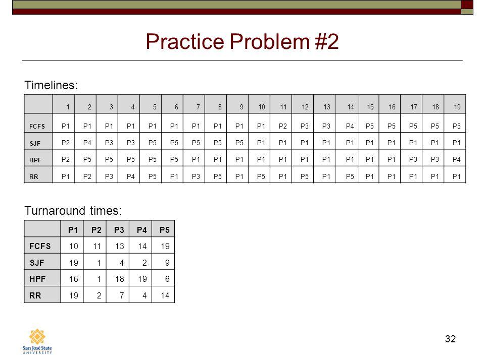 32 Practice Problem #2 12345678910111213141516171819 FCFS P1 P2P3 P4P5 SJF P2P4P3 P5 P1 HPF P2P5 P1 P3 P4 RR P1P2P3P4P5P1P3P5P1P5P1P5P1P5P1 P2P3P4P5 F