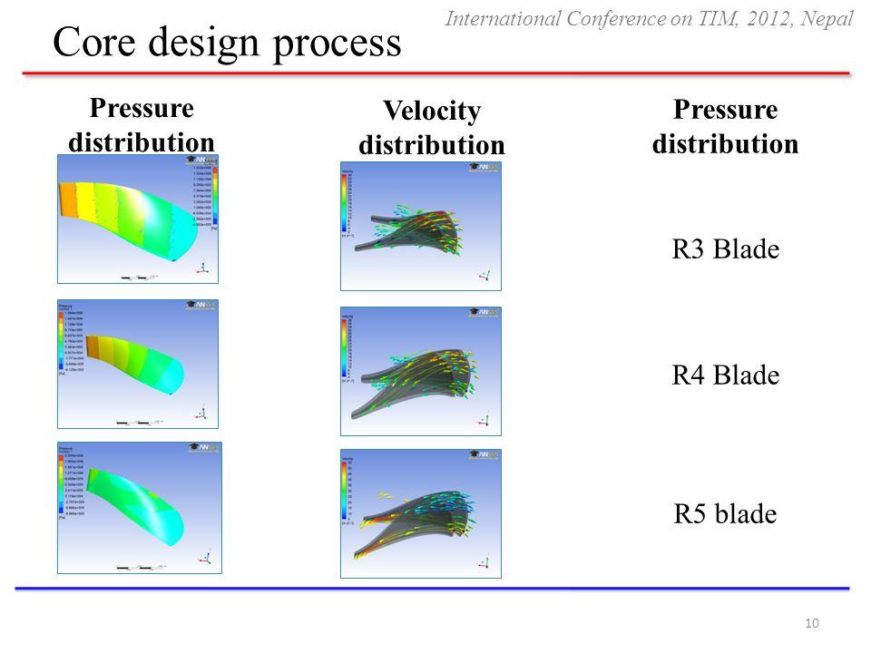 Core design process 10 Pressure distribution R3 Blade R4 Blade R5 blade Velocity distribution International Conference on TIM, 2012, Nepal