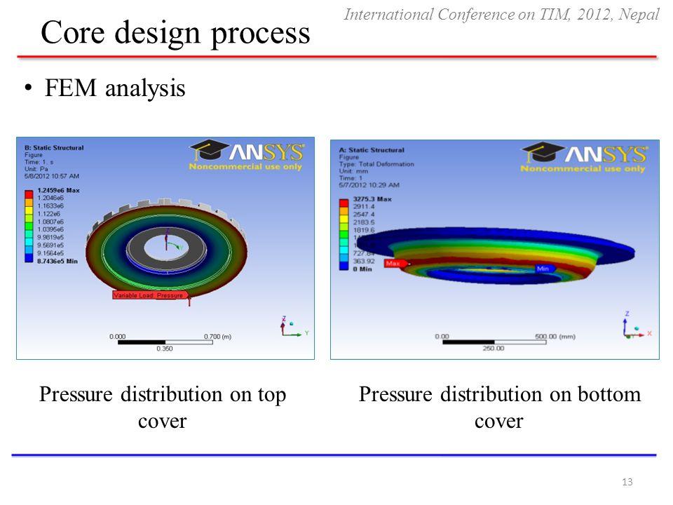 Core design process 13 FEM analysis Pressure distribution on top cover Pressure distribution on bottom cover International Conference on TIM, 2012, Ne