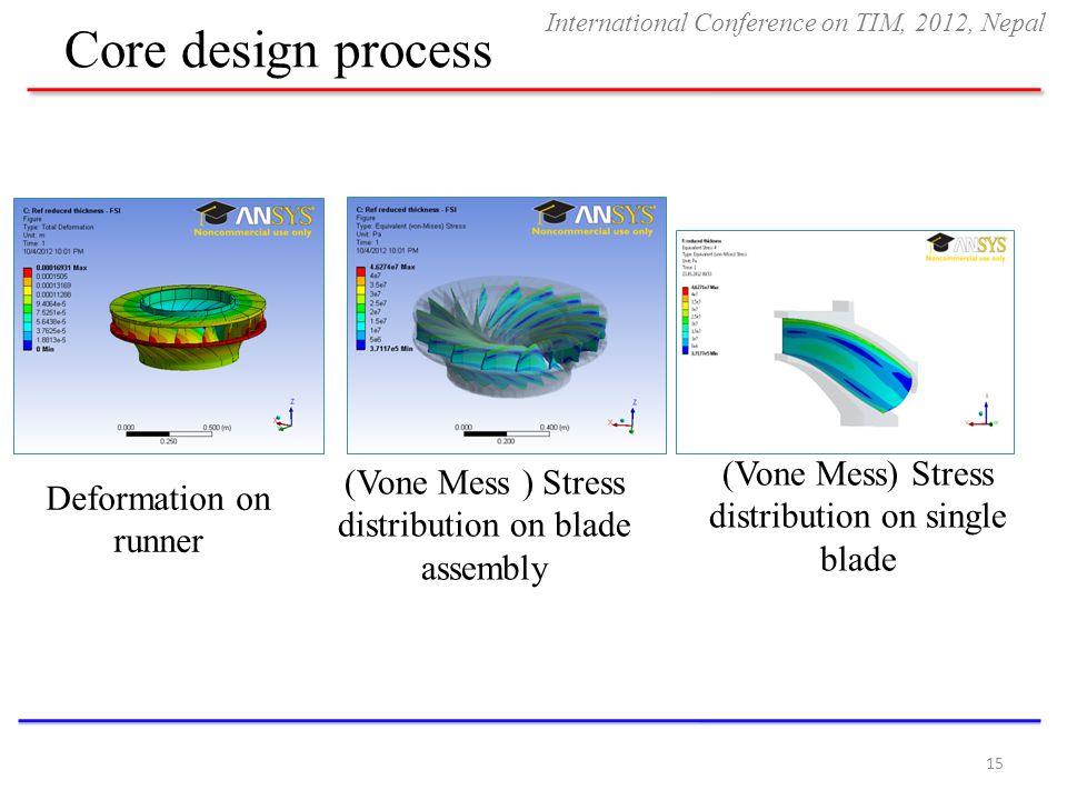 Core design process 15 Deformation on runner (Vone Mess ) Stress distribution on blade assembly (Vone Mess) Stress distribution on single blade Intern