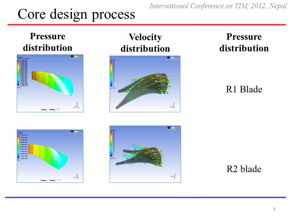 Core design process 9 Pressure distribution R1 Blade R2 blade Velocity distribution International Conference on TIM, 2012, Nepal