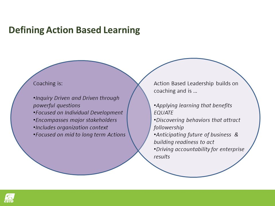 Defining Action Based Learning Coaching is: Inquiry Driven and Driven through powerful questions Focused on Individual Development Encompasses major stakeholders Includes organization context Focused on mid to long term Actions Action Based Leadership builds on coaching and is … Applying learning that benefits EQUATE Discovering behaviors that attract followership Anticipating future of business & building readiness to act Driving accountability for enterprise results