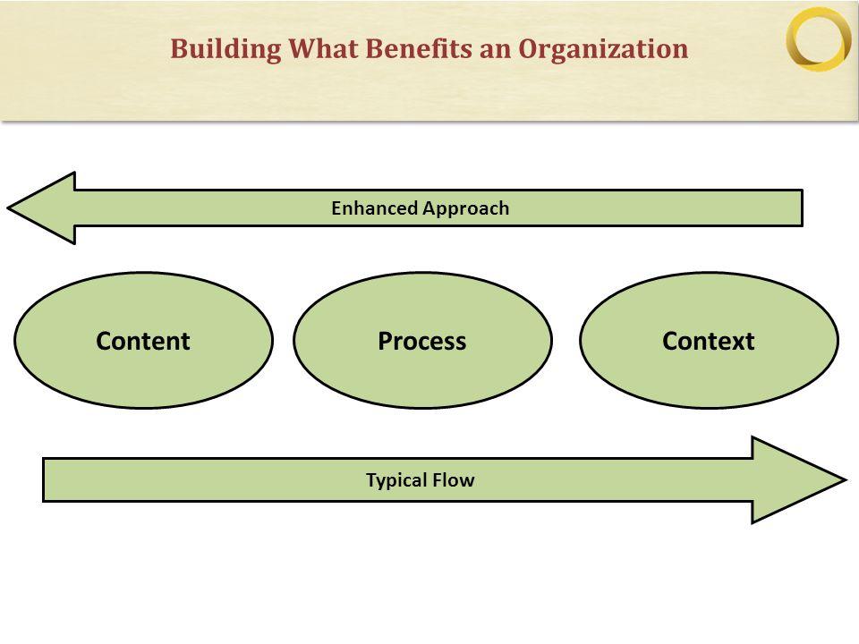 Building What Benefits an Organization ContentProcessContext Enhanced Approach Typical Flow