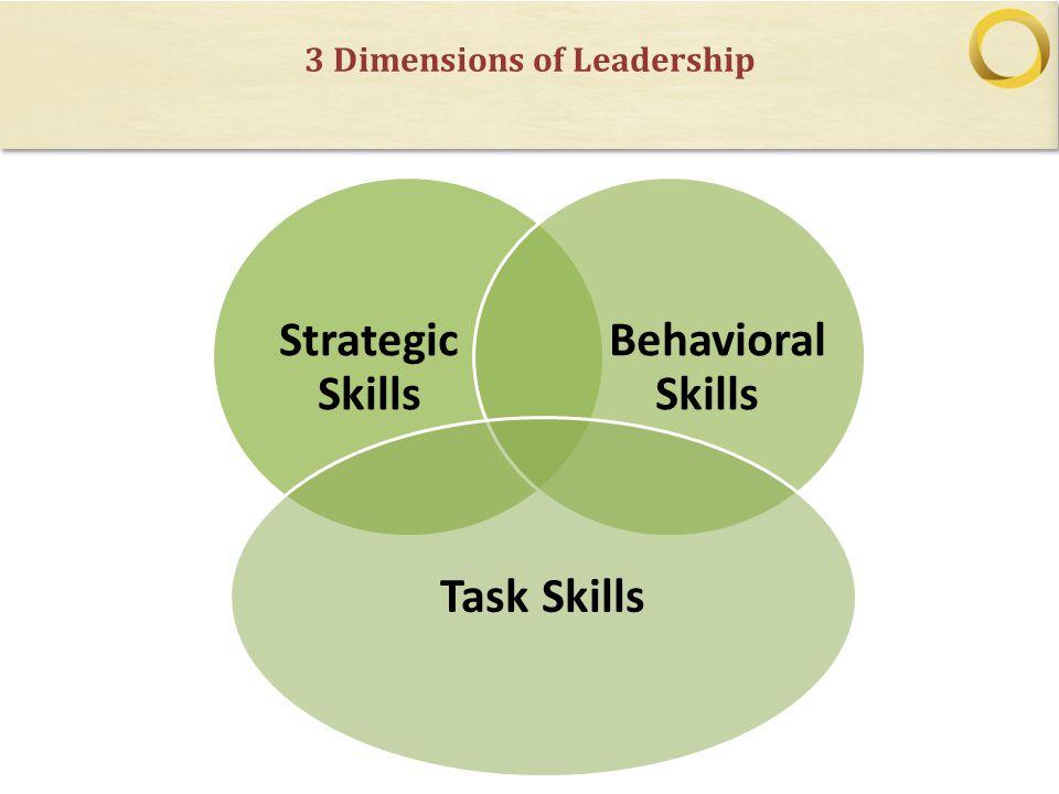 3 Dimensions of Leadership Strategic Skills Behavioral Skills Task Skills