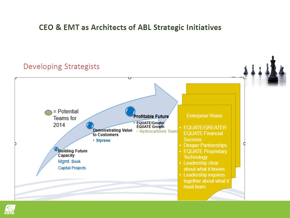 CEO & EMT as Architects of ABL Strategic Initiatives Developing Strategists