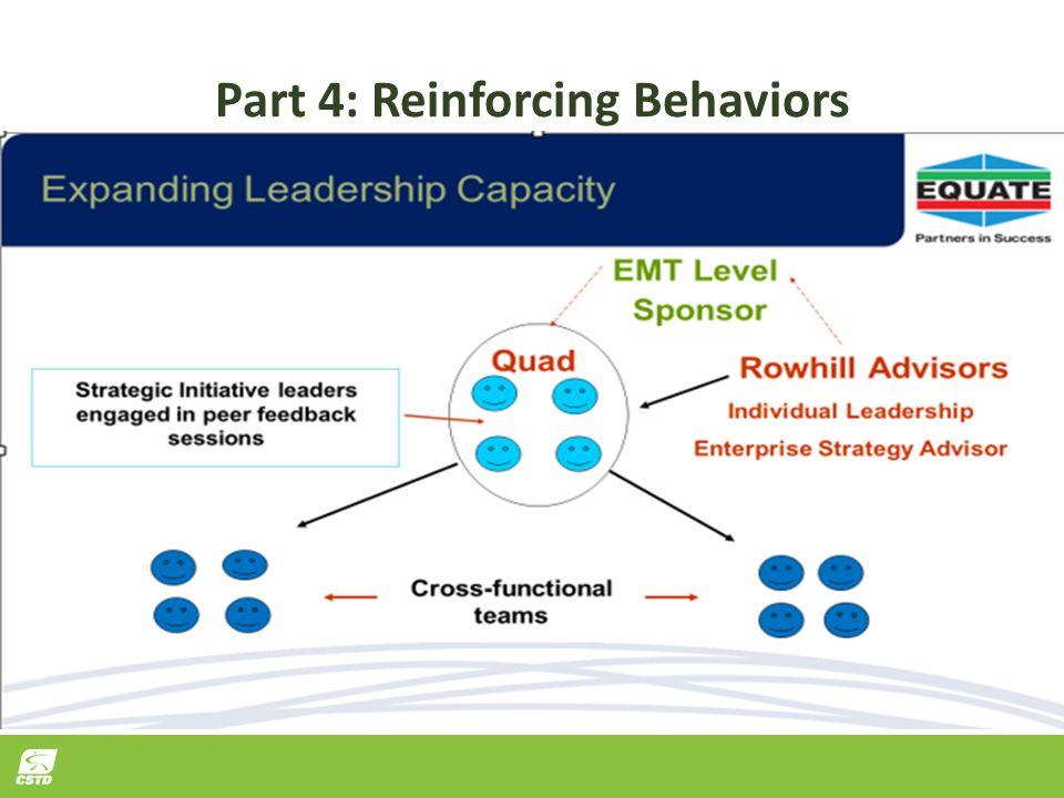 Part 4: Reinforcing Behaviors