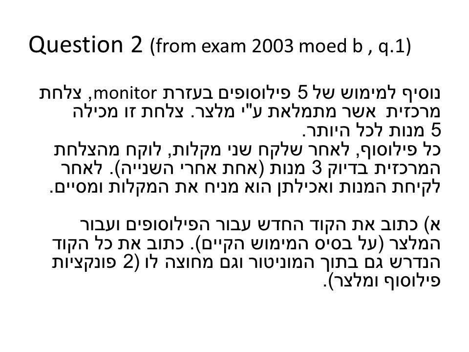 Question 2 (from exam 2003 moed b, q.1) נוסיף למימוש של 5 פילוסופים בעזרת monitor, צלחת מרכזית אשר מתמלאת ע י מלצר.