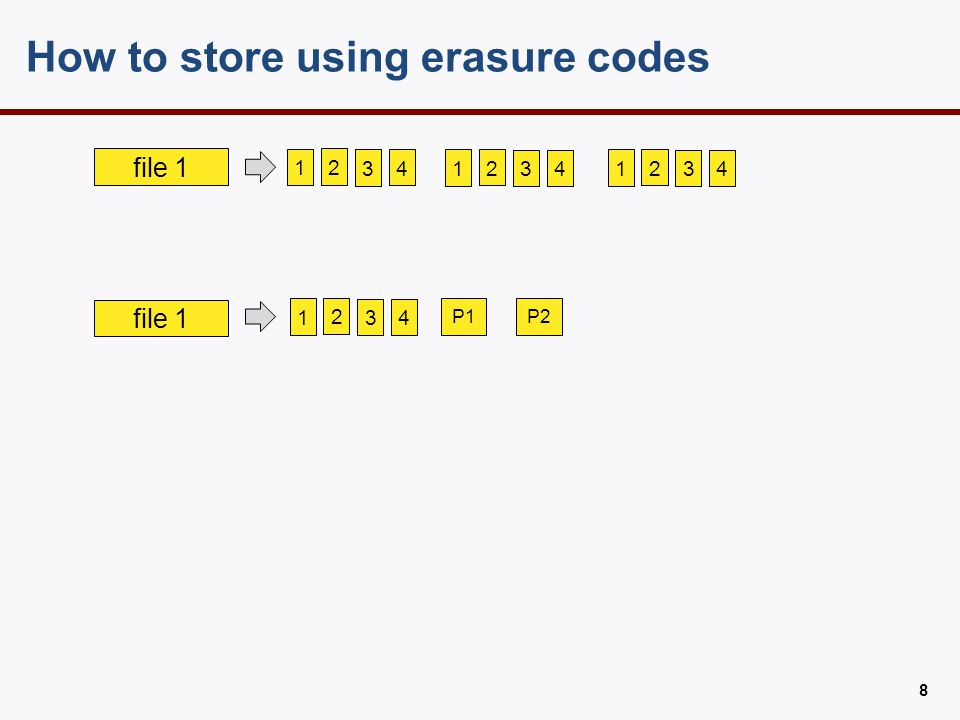 How to store using erasure codes 8 file 1 1 2 3 4 1 2 3 4 1 2 3 4 P1 1 2 3 4 P2 file 1