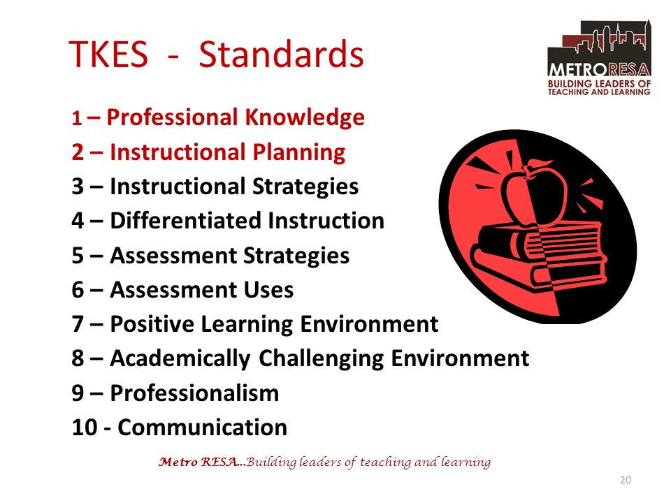 Metro RESA...Building leaders of teaching and learning TKES - Standards 1 – Professional Knowledge 2 – Instructional Planning 3 – Instructional Strategies 4 – Differentiated Instruction 5 – Assessment Strategies 6 – Assessment Uses 7 – Positive Learning Environment 8 – Academically Challenging Environment 9 – Professionalism 10 - Communication 20