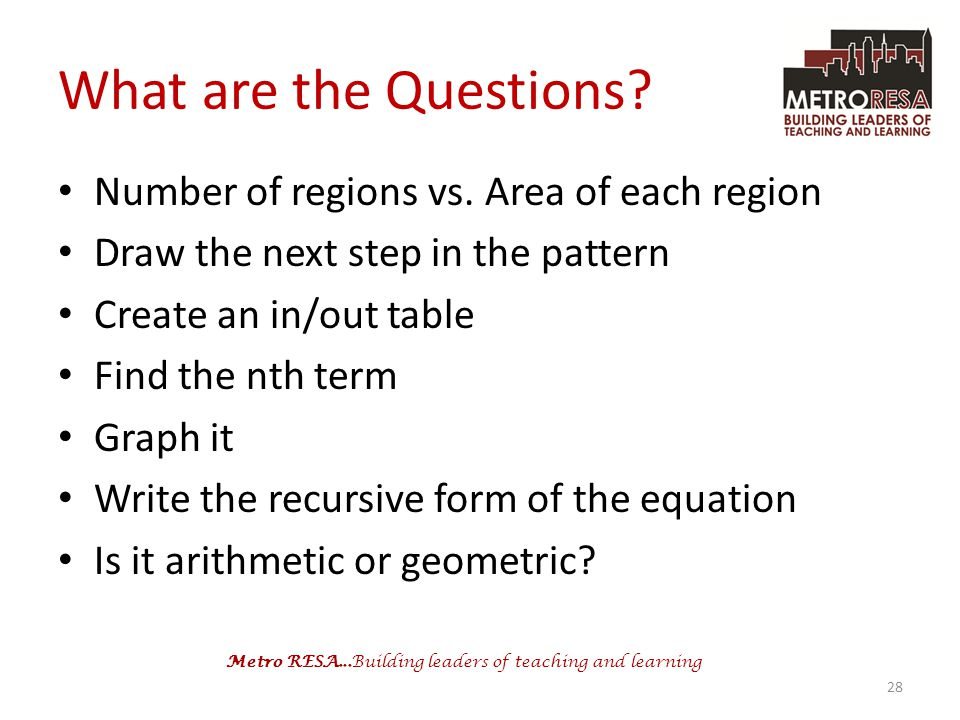 Metro RESA...Building leaders of teaching and learning What are the Questions? Number of regions vs. Area of each region Draw the next step in the pat