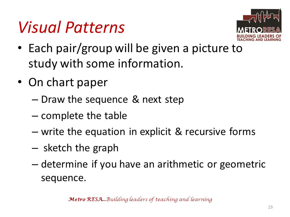 Metro RESA...Building leaders of teaching and learning Visual Patterns Each pair/group will be given a picture to study with some information.