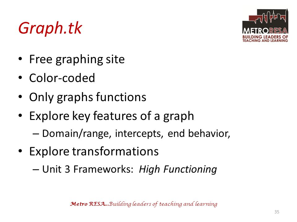 Metro RESA...Building leaders of teaching and learning Graph.tk Free graphing site Color-coded Only graphs functions Explore key features of a graph – Domain/range, intercepts, end behavior, Explore transformations – Unit 3 Frameworks: High Functioning 35
