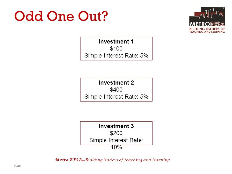 Metro RESA...Building leaders of teaching and learning Odd One Out? P-40 Investment 1 $100 Simple Interest Rate: 5% Investment 2 $400 Simple Interest