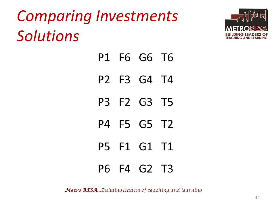 Metro RESA...Building leaders of teaching and learning Comparing Investments Solutions P1 F6 G6 T6 P2 F3 G4 T4 P3 F2 G3 T5 P4 F5 G5 T2 P5 F1 G1 T1 P6 F4 G2 T3 44