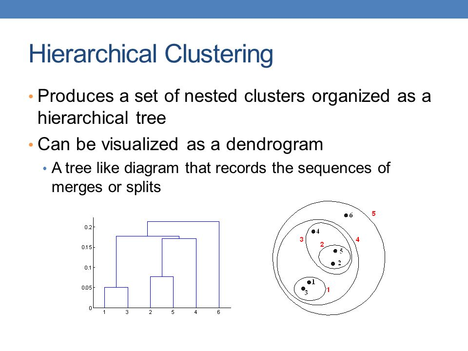 Hierarchical Clustering Produces a set of nested clusters organized as a hierarchical tree Can be visualized as a dendrogram A tree like diagram that records the sequences of merges or splits